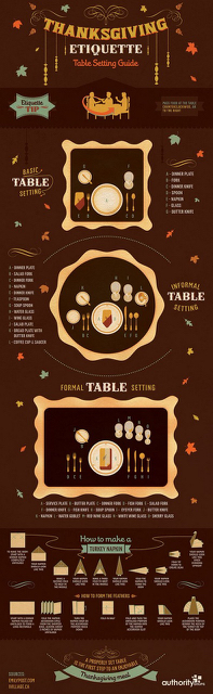 Thanksgiving Table Setting Guide